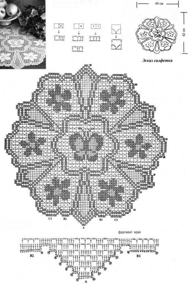 Цветы крючком схемы с описанием: для начинающих, для ...