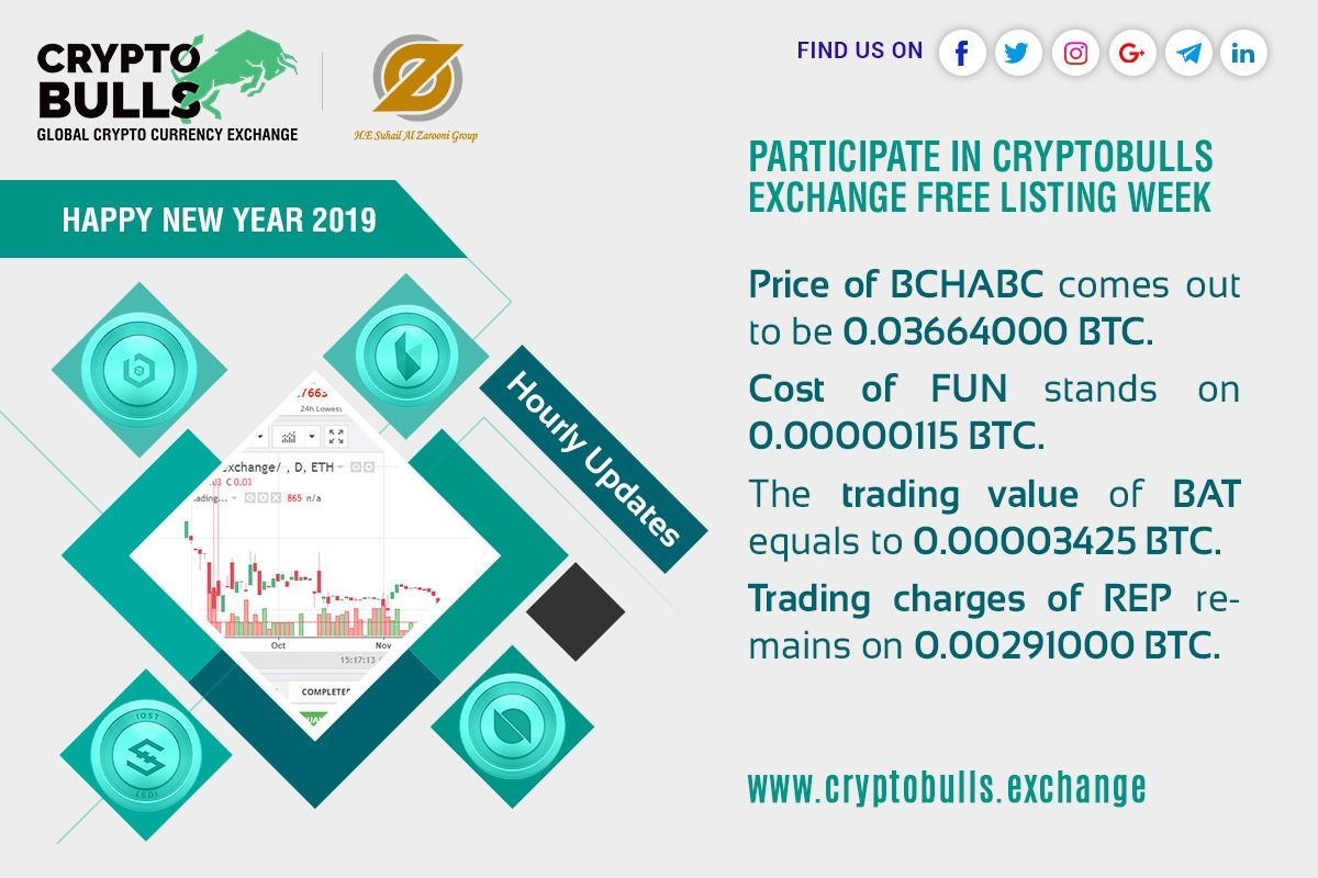 best trading cryptocurrency exchange
