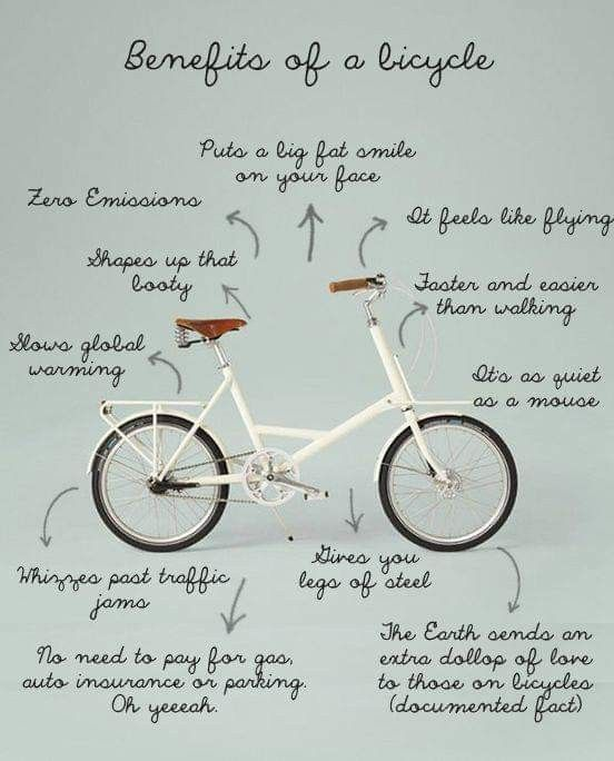 June 3 Today S Specialities The World Bicycle Day Christian