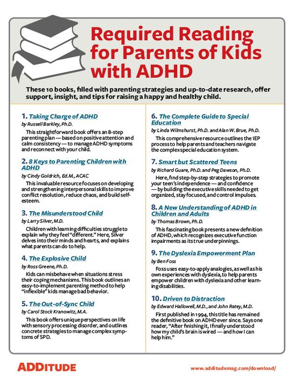 The ADHD Library for Parents