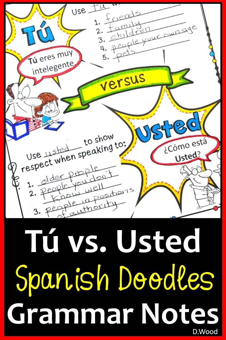 Spanish Tu Vs Usted Good Grammar How To Speak Spanish Spanish Subject Pronouns