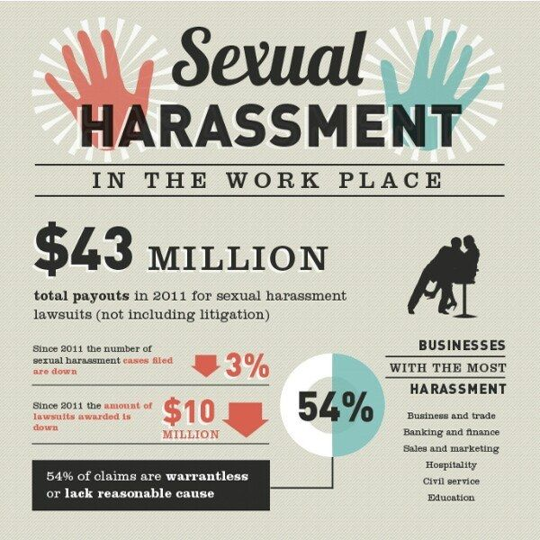 Harassment at work Sexual