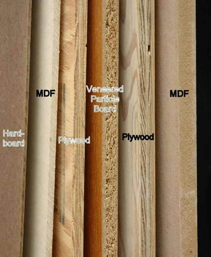 Fine Woodworking Tools Uk Kitchen Cabinets Materials Kitchen Cabinet Manufacturers Types Of Kitchen Cabinets