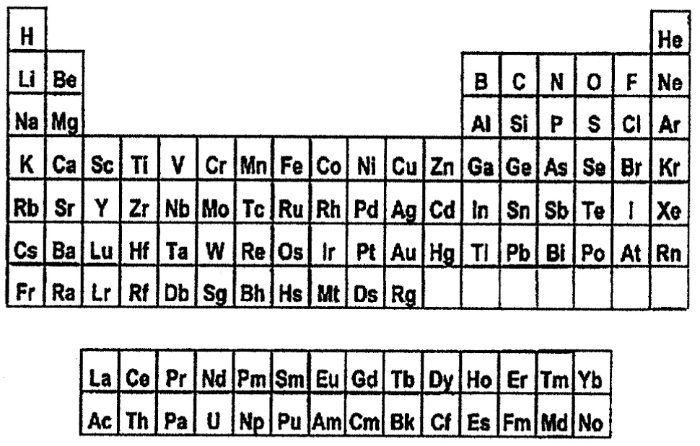 Hidrogeno tabla periodica buscar con google tareas pinterest hidrogeno tabla periodica buscar con google urtaz Choice Image