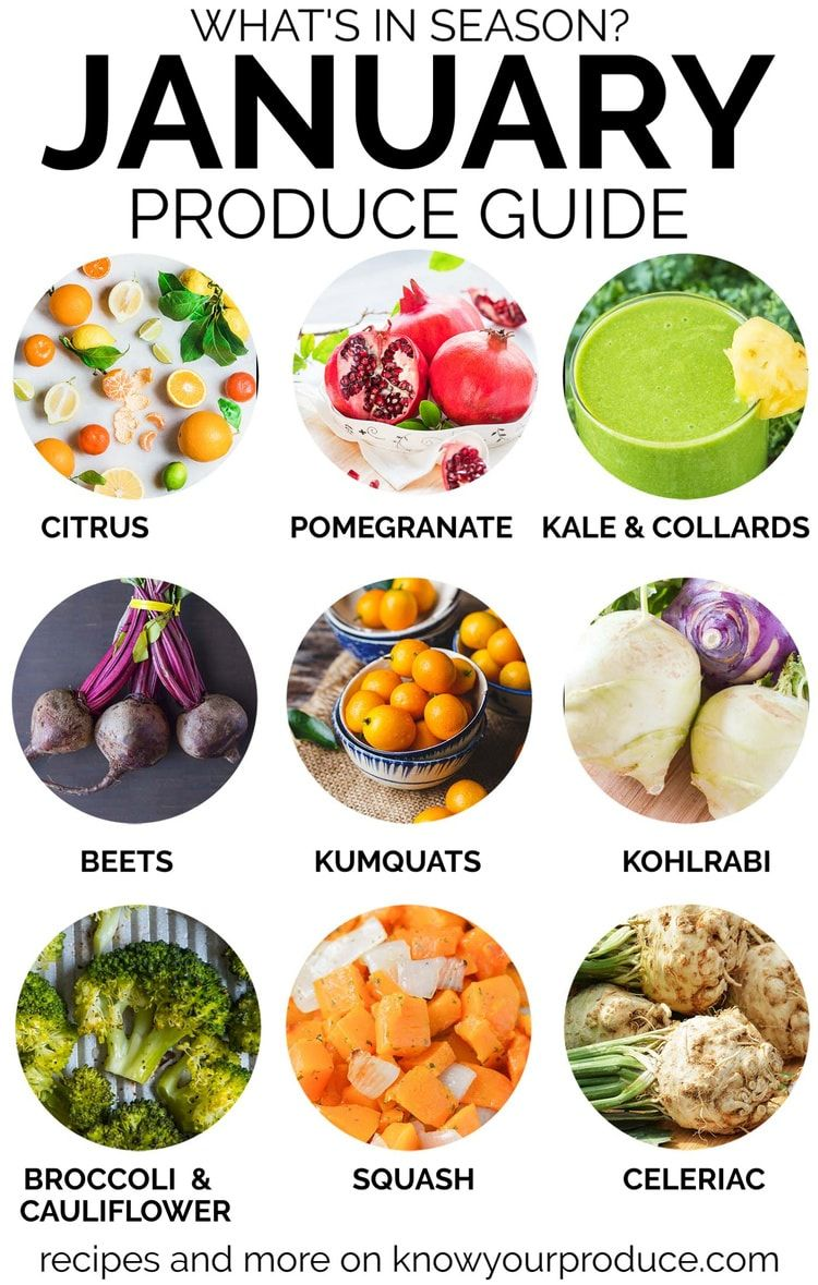 January Produce Guide What S In Season And Seasonal Recipes