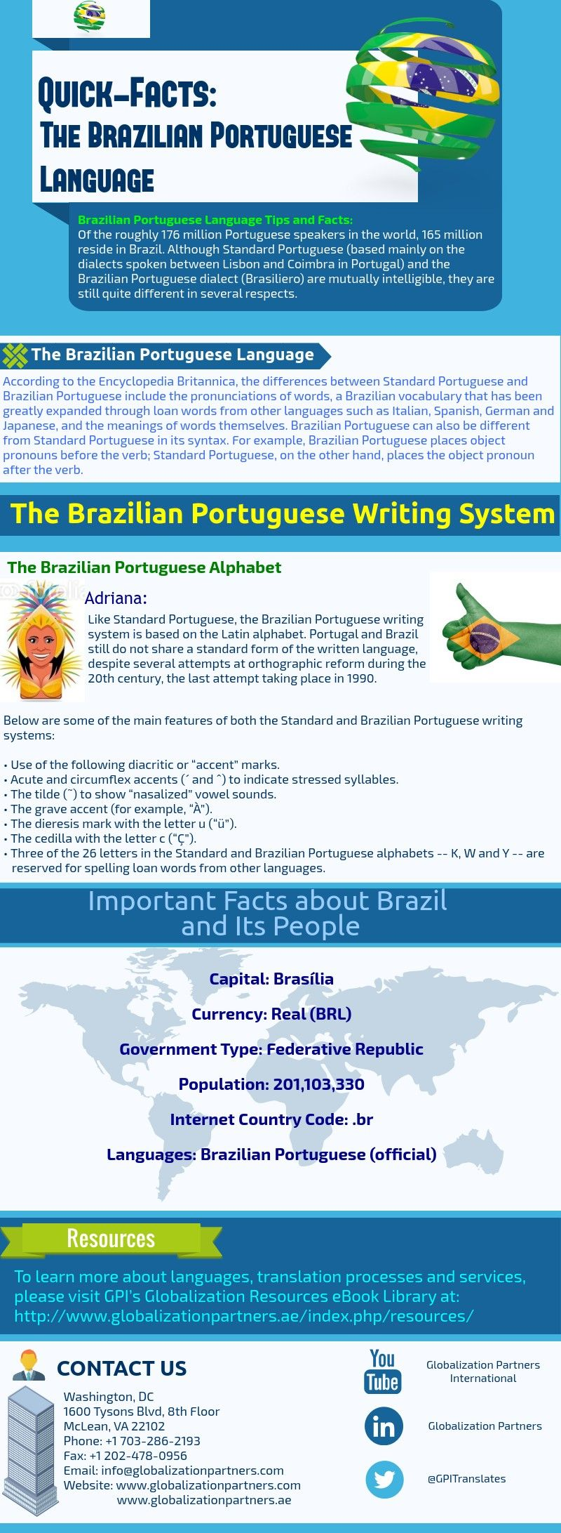 Infographic Quick Facts About Brazil  The Brazilian -5675