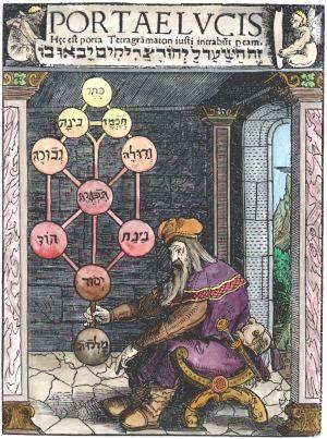 Kabbalistic Emblem From Joseph Ben Abraham Gikatilla