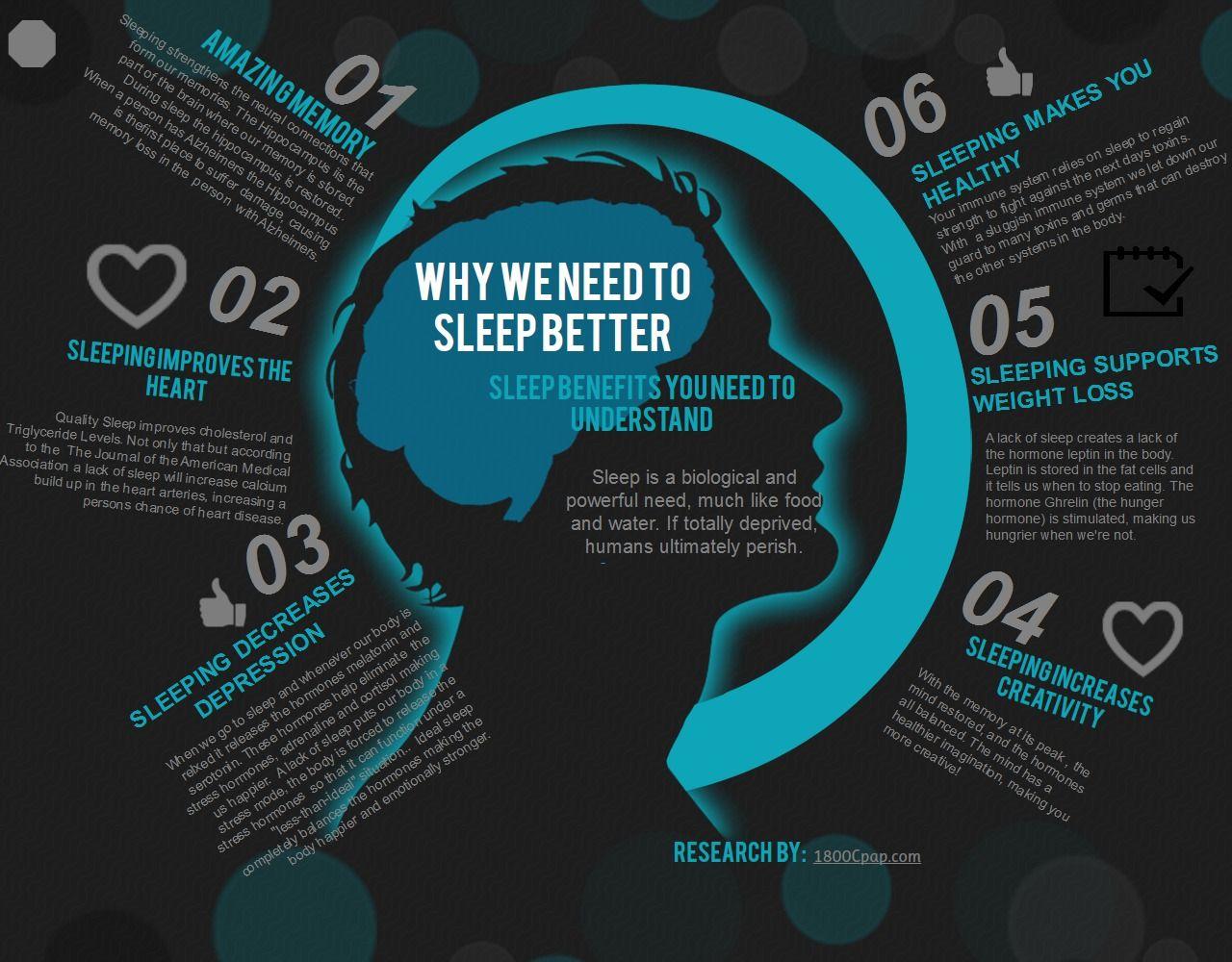 Pin On Sleep Matters