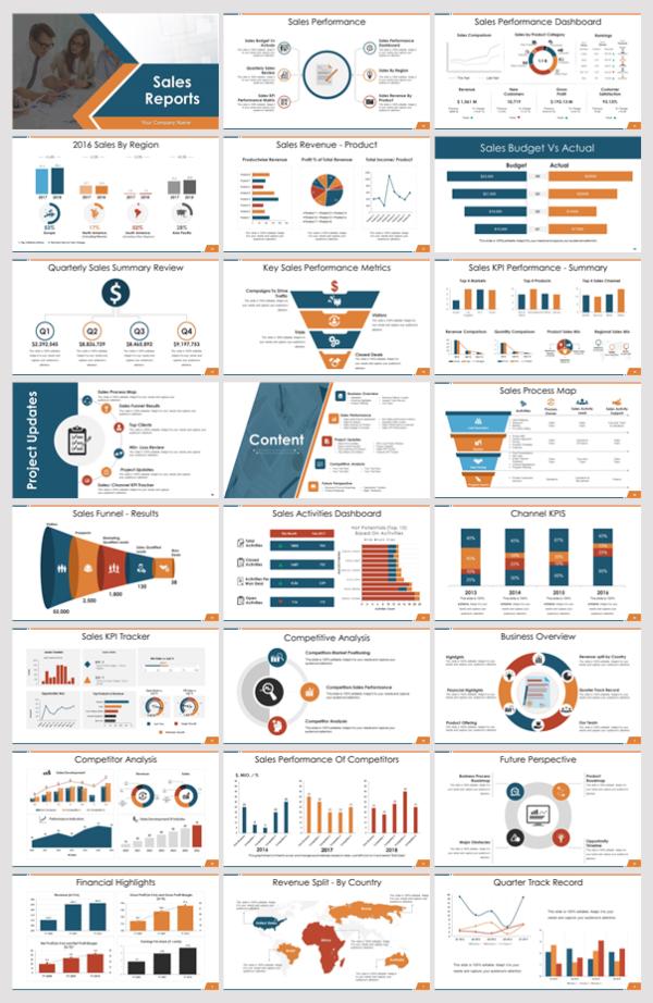 65 Must-Have Sales Reports PowerPoint Presentation Slides - SlideTeam