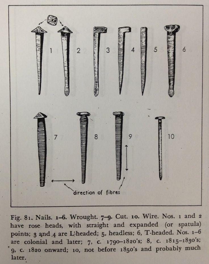 historic nails - Google Search | Treasure hunting | Pinterest