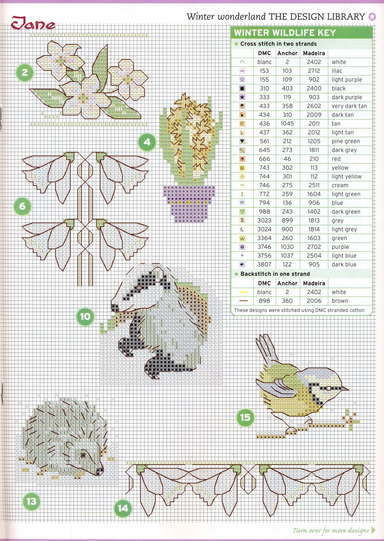 Cross Stitch Rose, Mini Cross Stitch, Cross Stitch Geometric, Cross Stitch  Patterns
