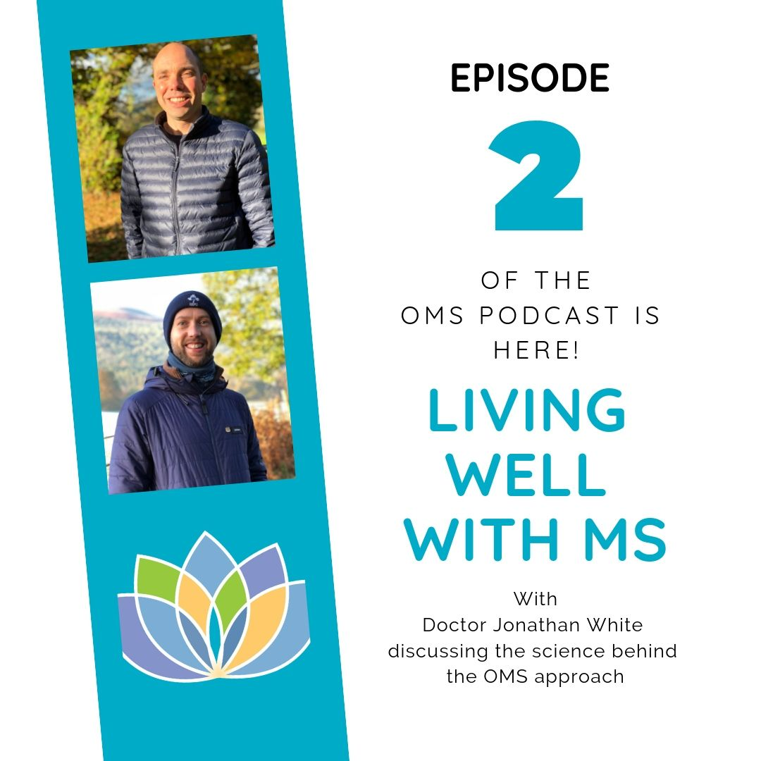 Pin On Living Well With Ms Podcast