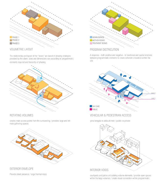 be 39 er sheva adult care center cargocollective architectural presentations. Black Bedroom Furniture Sets. Home Design Ideas