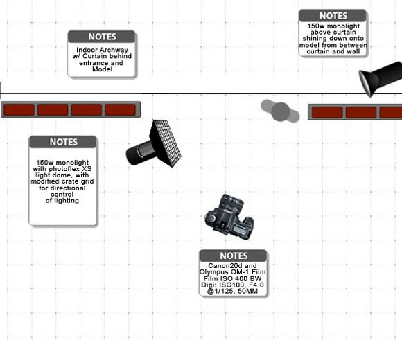 Lighting diagram Hollywood Lighting Style Pinterest Diagram