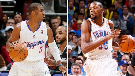 Dealing with Chris Paul and Kevin Durant