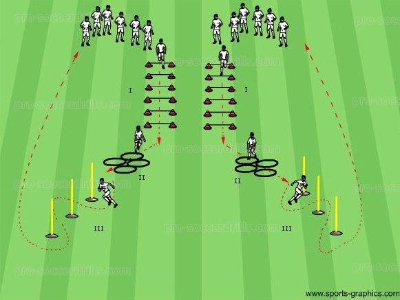 Speed And Coordination 38lpyyd4mf Rvrqvzxv4y Jpg 581 437 Ejercicios De Fútbol Circuito De Entrenamiento Sesiones De Entrenamiento