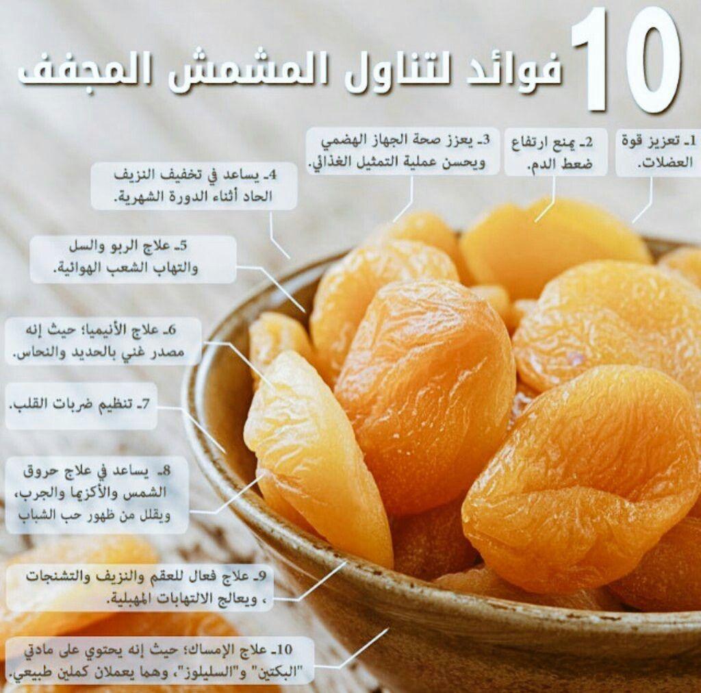Pin By Ma Nou On م ع ل ﯙم أ ت ط ب ي ه ﯙص ح ي ه Health Fitness Nutrition Health Healthy Health And Nutrition