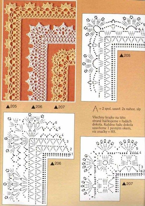 Emys Gallery Crochet Edges Pattern Crochet Edging 2