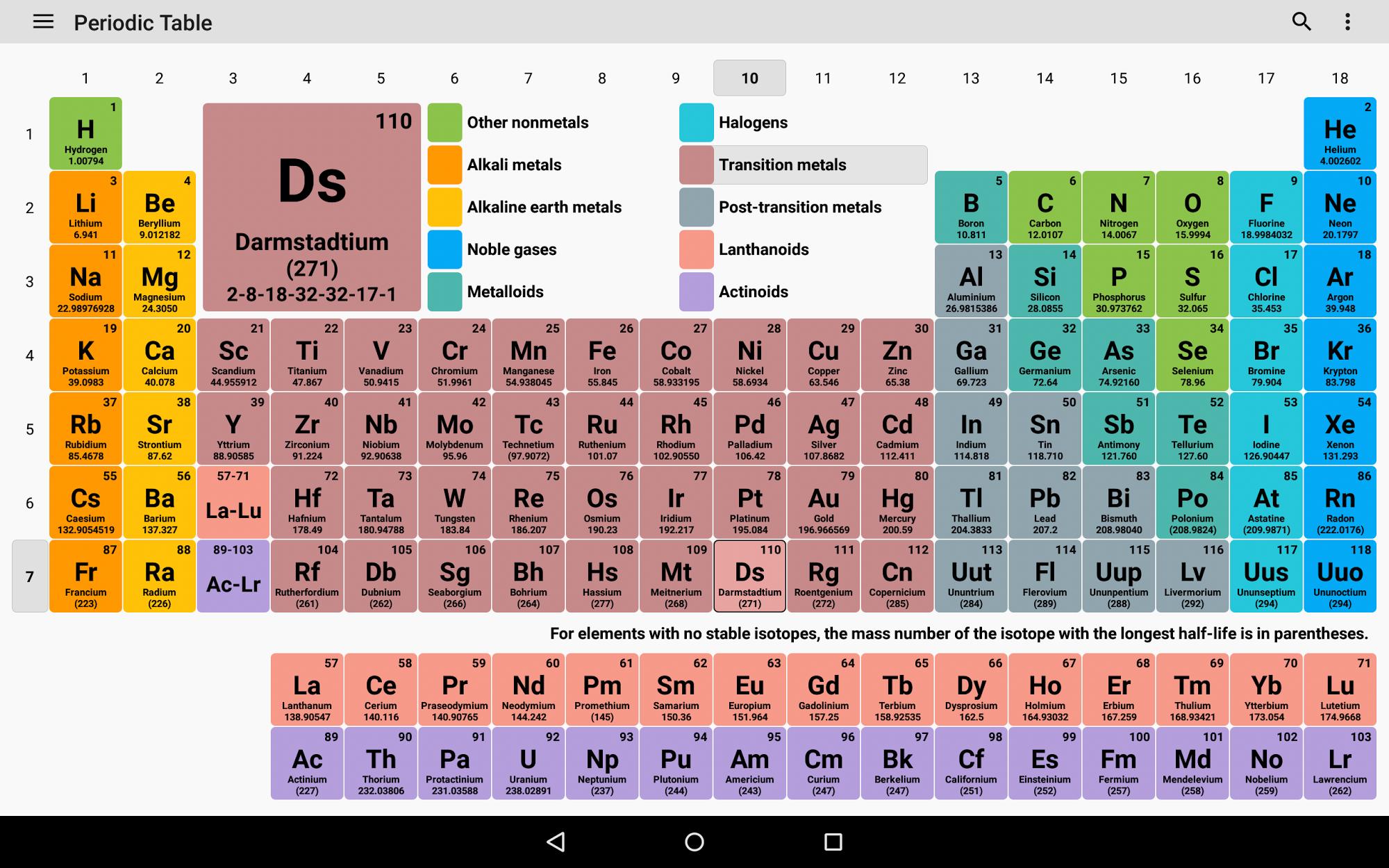 Periodic Table Screenshot 6