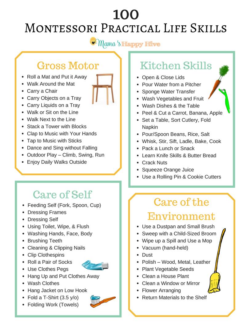 100 Montessori Practical Life Skills Mama S Happy Hive Montessori Lessons Montessori Practical Life Life Skills Curriculum