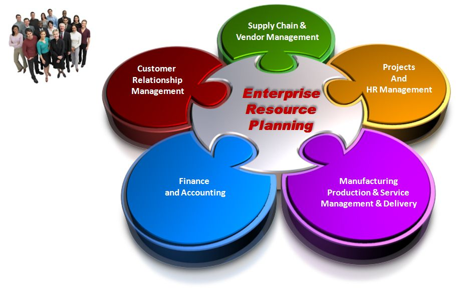 enterprise resource planning erp is business management software that enables organization to take decision