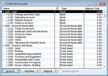 Restaurant specific chart of accounts for quickbooks windows desktop