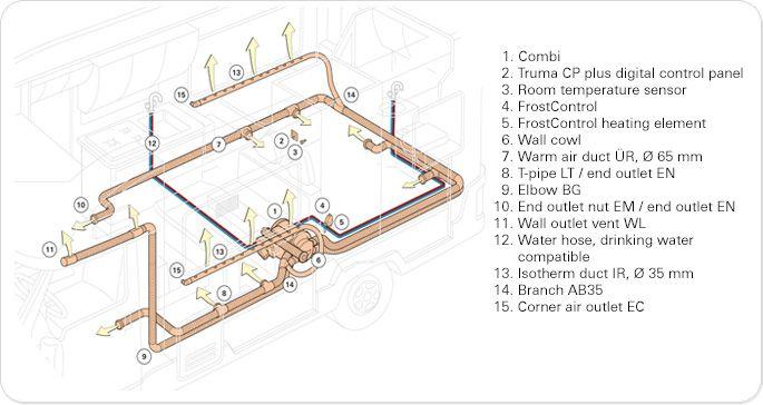 Truma caravan heater wiring diagram wiring truma accessories for trumatic and combi heaters hymer pinterest matrix wiring diagram truma accessories for trumatic cheapraybanclubmaster Gallery