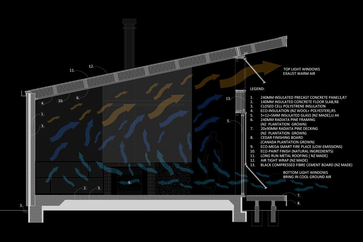 Pin By Roberto Portolese On Architectural Plans Models Presentation Precast Concrete Passive Solar Homes Clerestory Windows