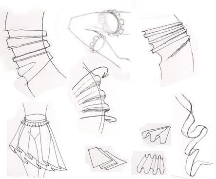 Рисовать юбки и платье