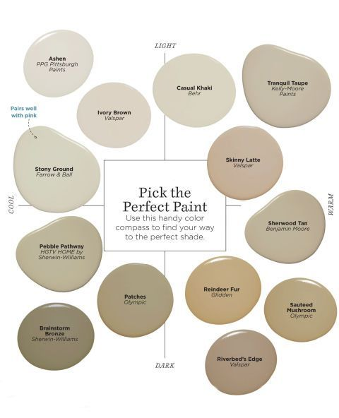 Grey Taupe Paint: ~the Best Mushroom Paint Colors~{and 2018 Trends) (My