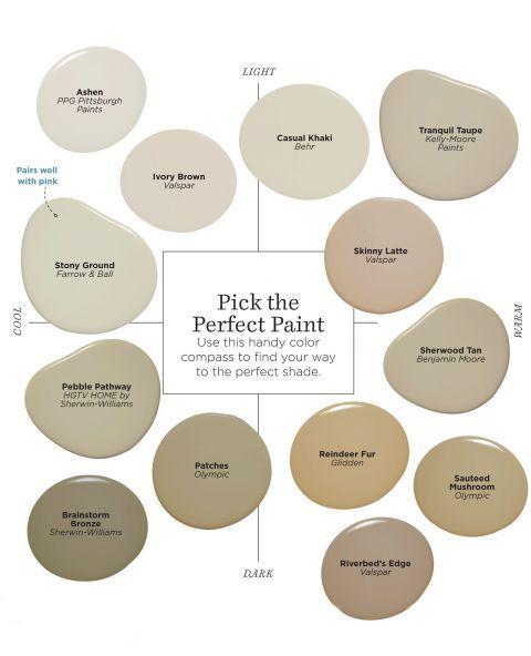 The Best Mushroom Paint Colorsand 2018 Trends My