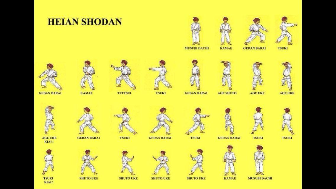 The most basic kata, yet the most important kata to know   Karaté shotokan, Kata shotokan, Karaté