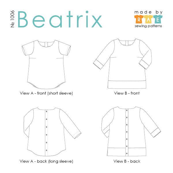 Beatrix - View Card