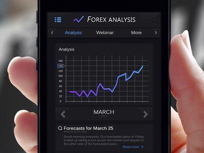 Bourse compte fictif forex