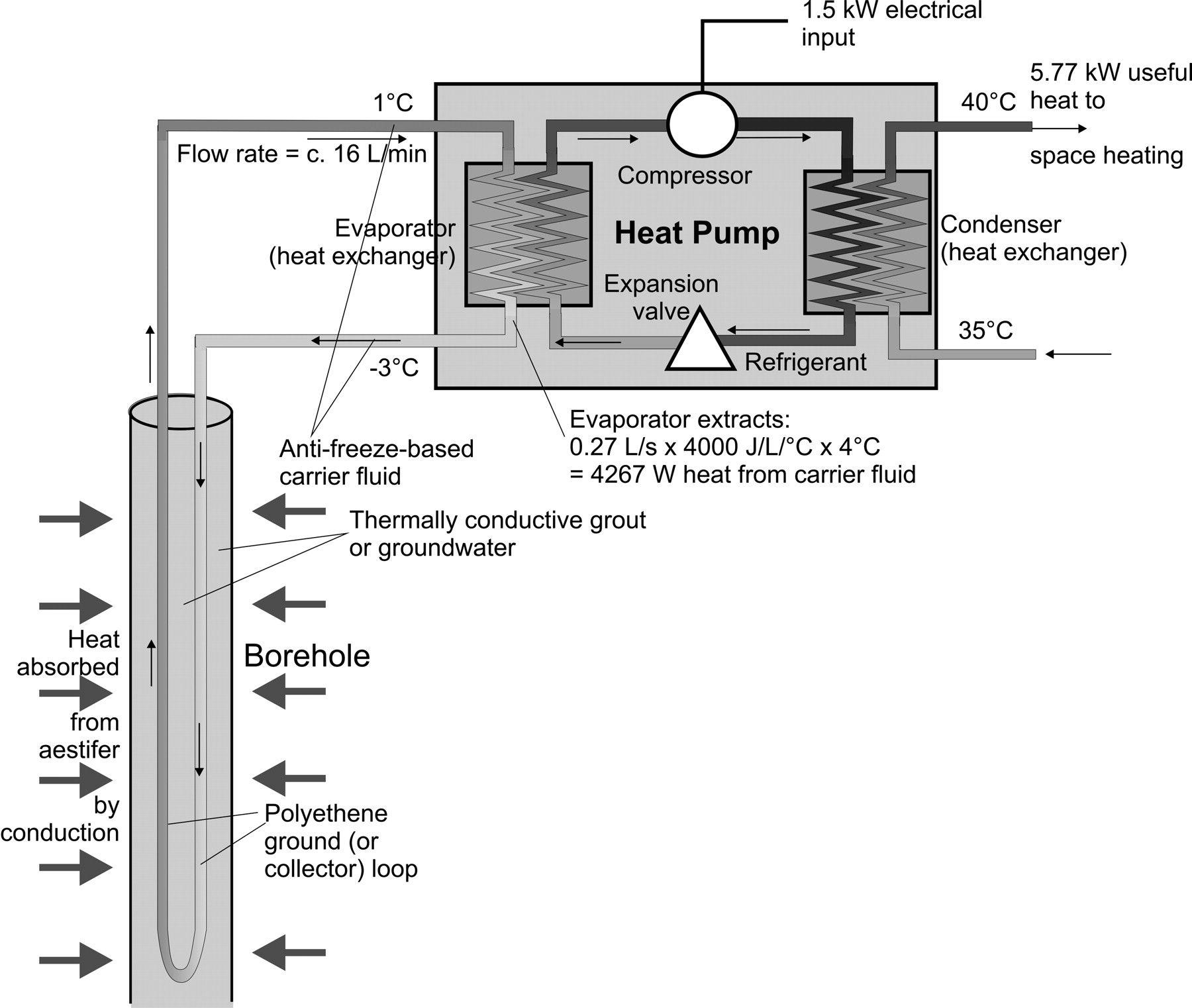 Pin by m j on geothermal & heat pumps Heat pump