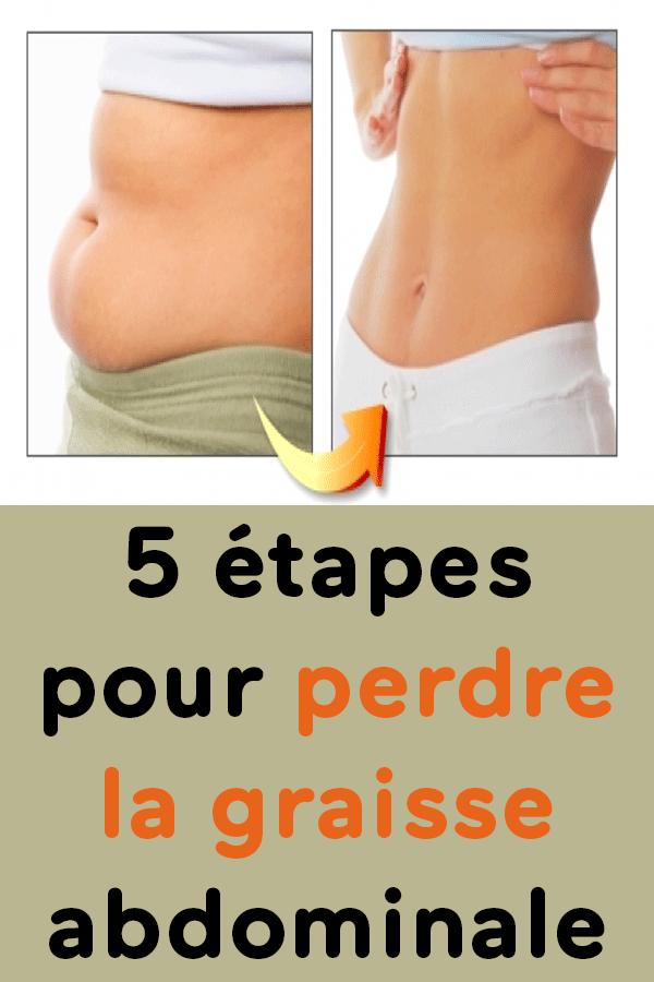 Le plan d'action en 4 étapes pour perdre la graisse du ventre ( Et ne jamais la reprendre)