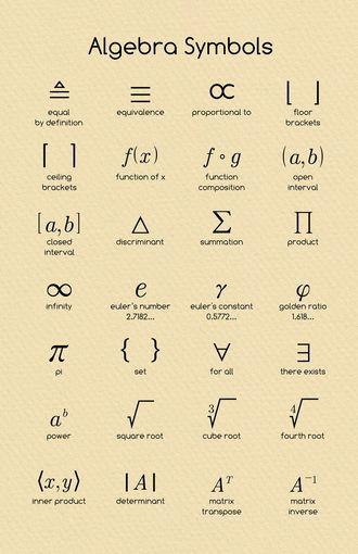 Algebra Symbols Ii Math Posters Something Interesting In 2018