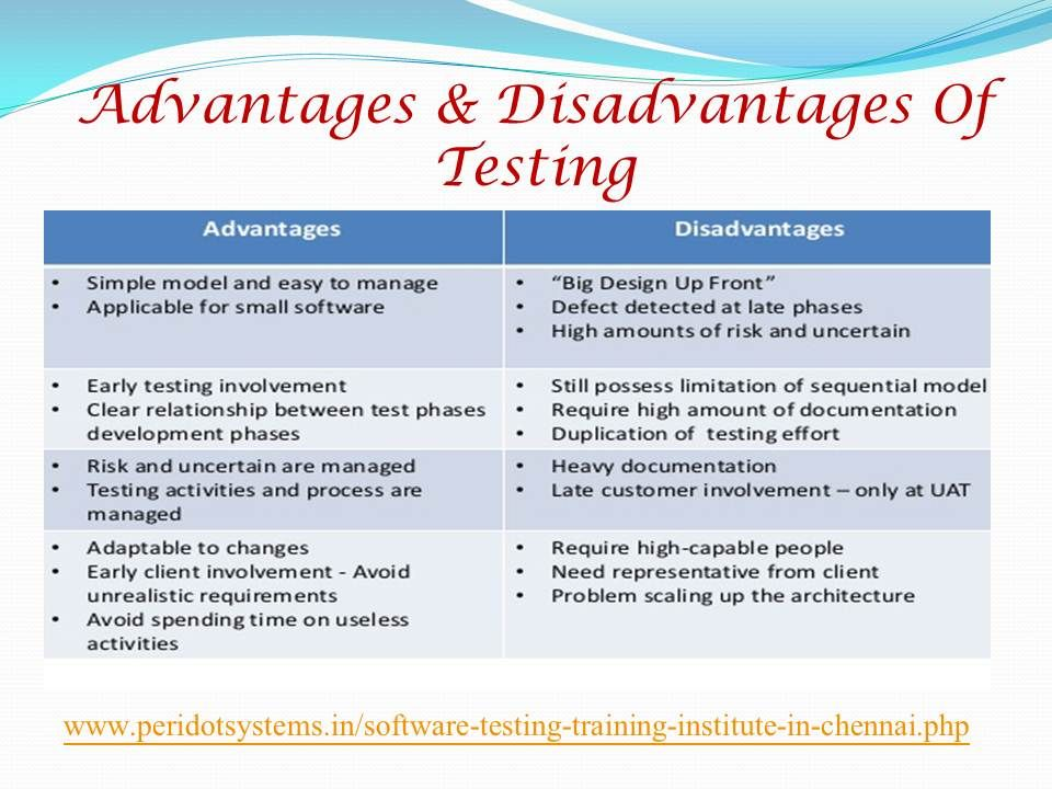 Software Testing It Defines The Benefits Of Testing Software Testing Big Design How To Plan