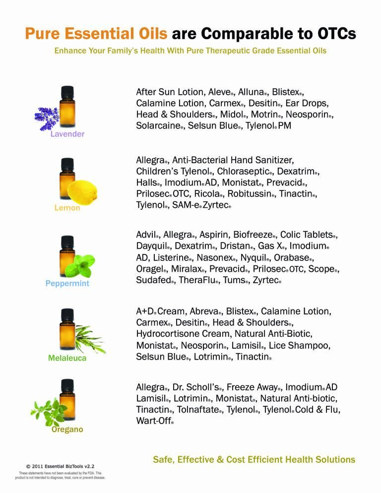 Essential oil otc comparison chart also oils pinterest rh