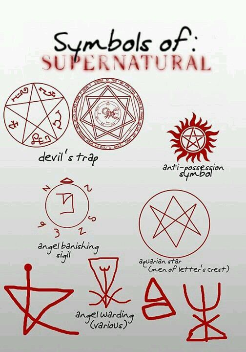 Supernatural Symbols 101 Poster By Cherylfails Supernatural