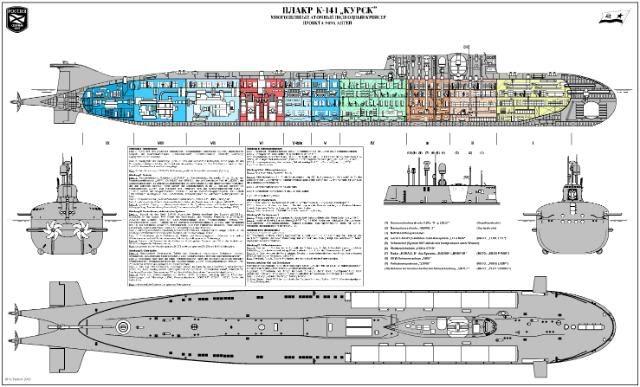 Pin szerzője: aaa zsolt, közzétéve itt: hajók   Pinterest   Russian