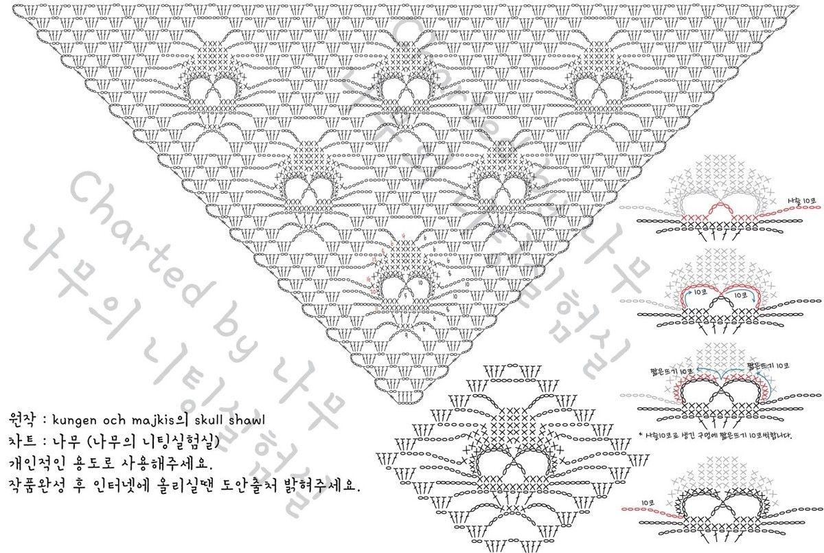 diagramme coréen châle tête de mort   Chales.   Pinterest   Chal ...