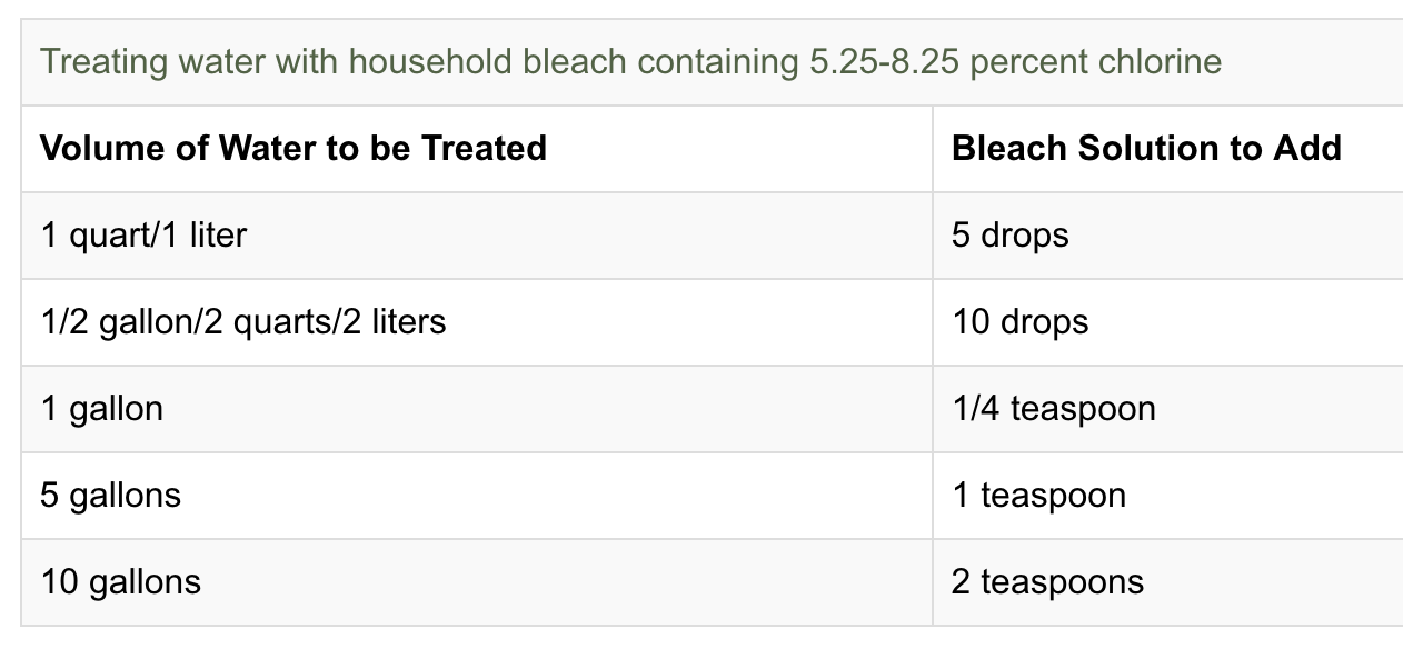 Water to bleach ratio for water purification Water