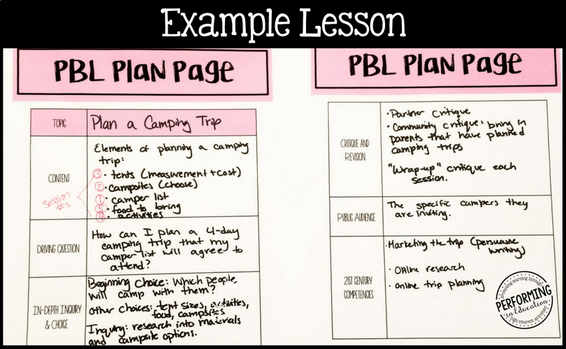 learn how to plan project based learning free printable planner