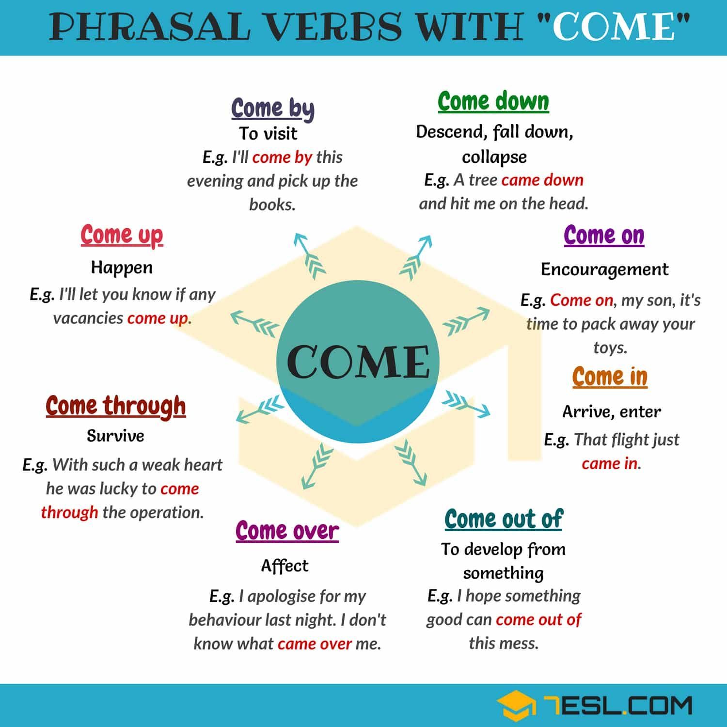 99 Phrasal Verbs With Come Come On Come In Come At Come Along 7esl English Phrases Learn English Learn English Words [ 1500 x 1500 Pixel ]