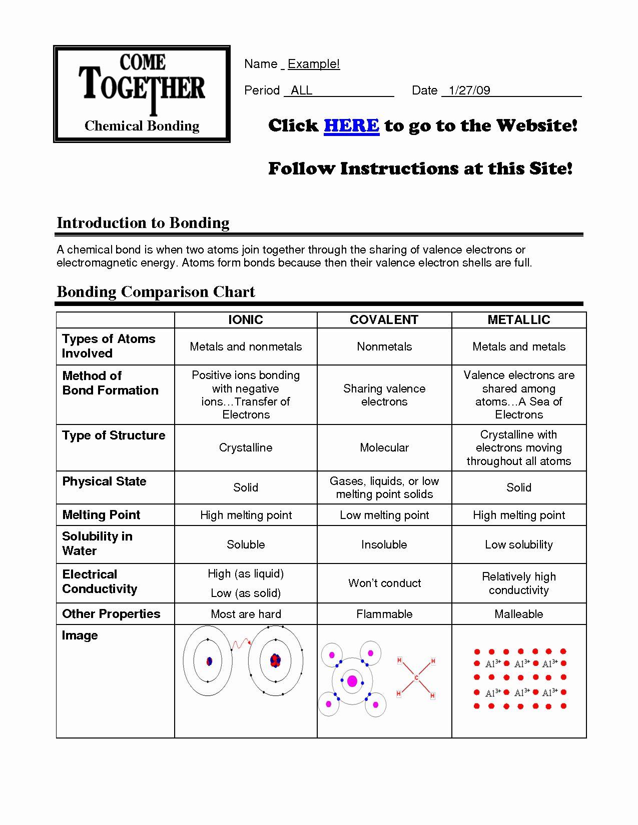 Chemical Bonding Worksheet Key Luxury Chemical Bonding Worksheet Chessmuseum Template Libra In 2020 Chemical Bond Covalent Bonding Worksheet Writing Linear Equations