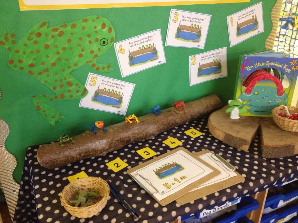 Interactive maths display - five little speckled frogs - subtraction ...