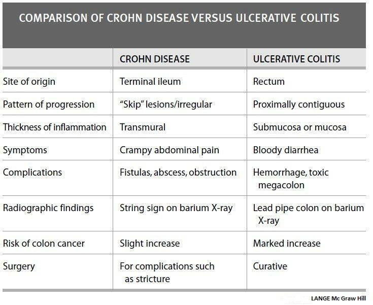 The Dangers Of Colonoscopies