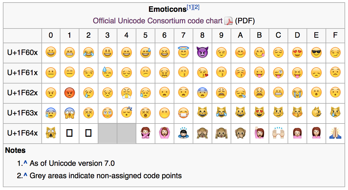 Guigarage how to support emojis 1210x660 png emoticons guigarage how to support emojis 1210x660 png buycottarizona Gallery