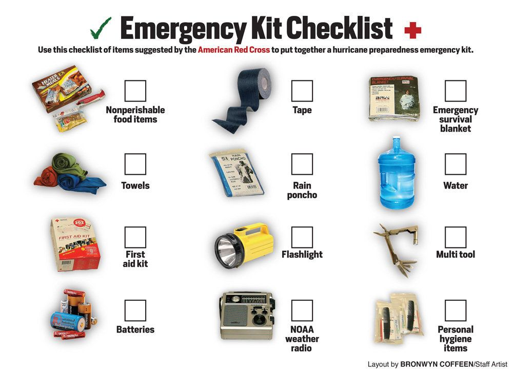 How do you make an earthquake kit checklist?